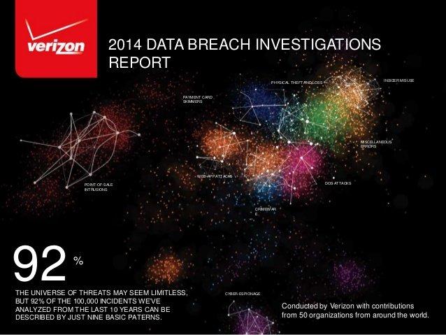 Verizon 2014 Data Breach Investigations