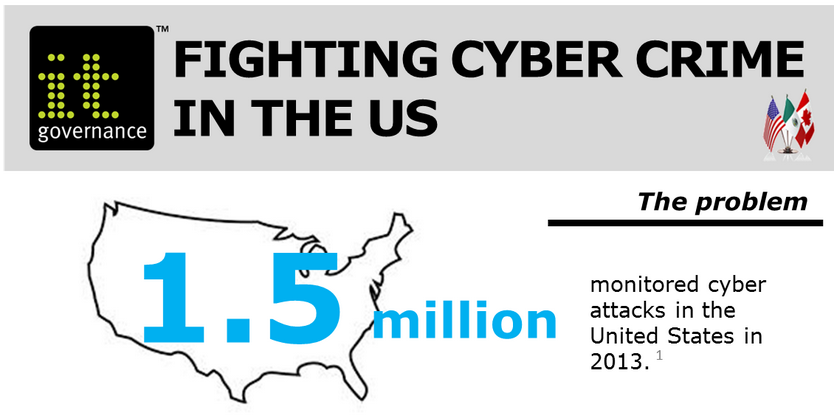 Fighting cyber crime infographic